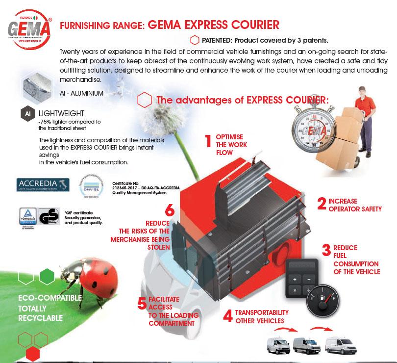 Gema Express Courier
